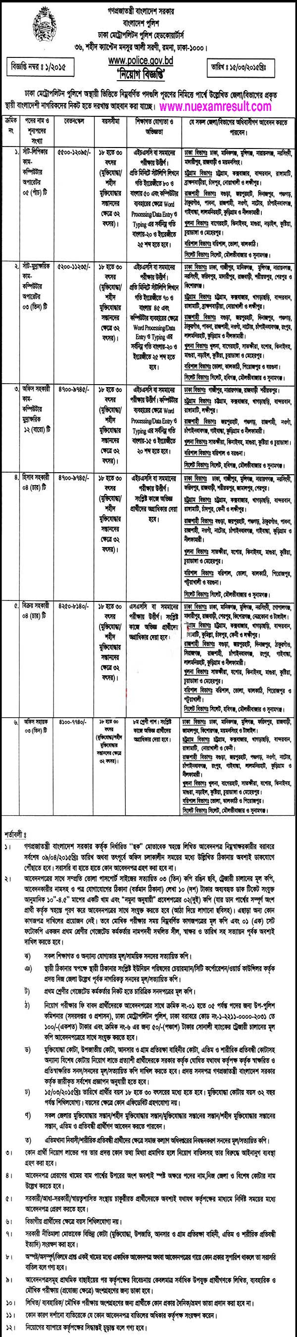 Bangladesh Police Recruitment Circular 2015
