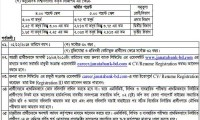 Janata Bank Assistant Executive Officer Job Circular - IT
