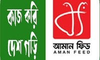 Aman Feed Ltd IPO Result & Application Form