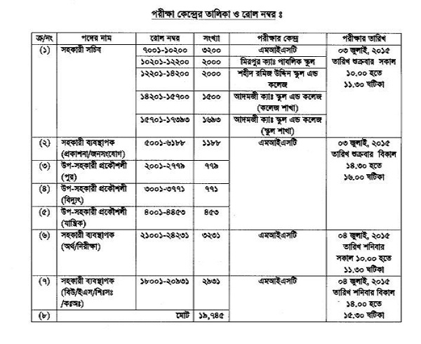 BEPZA Exam Date, Admit Card, Question Solved & Result