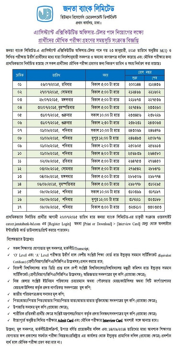 Janata Bank AEO Viva Result With Schedule Published