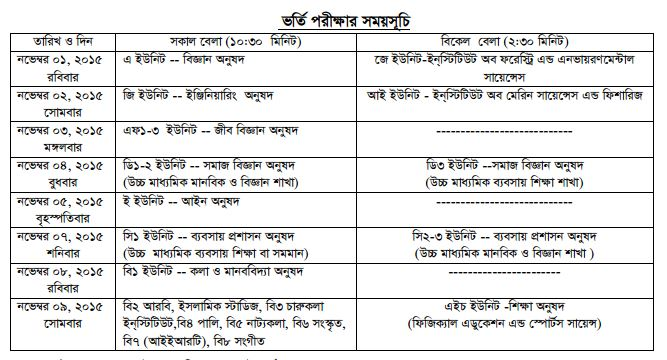 Chittagong University Admission Seat Plan, Admit Card