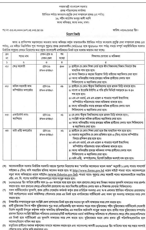 Ministry of Fisheries & Agriculture Job Circular 2015