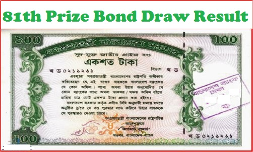 Bangladesh Bank 81th Prize Bond Draw Result 2015