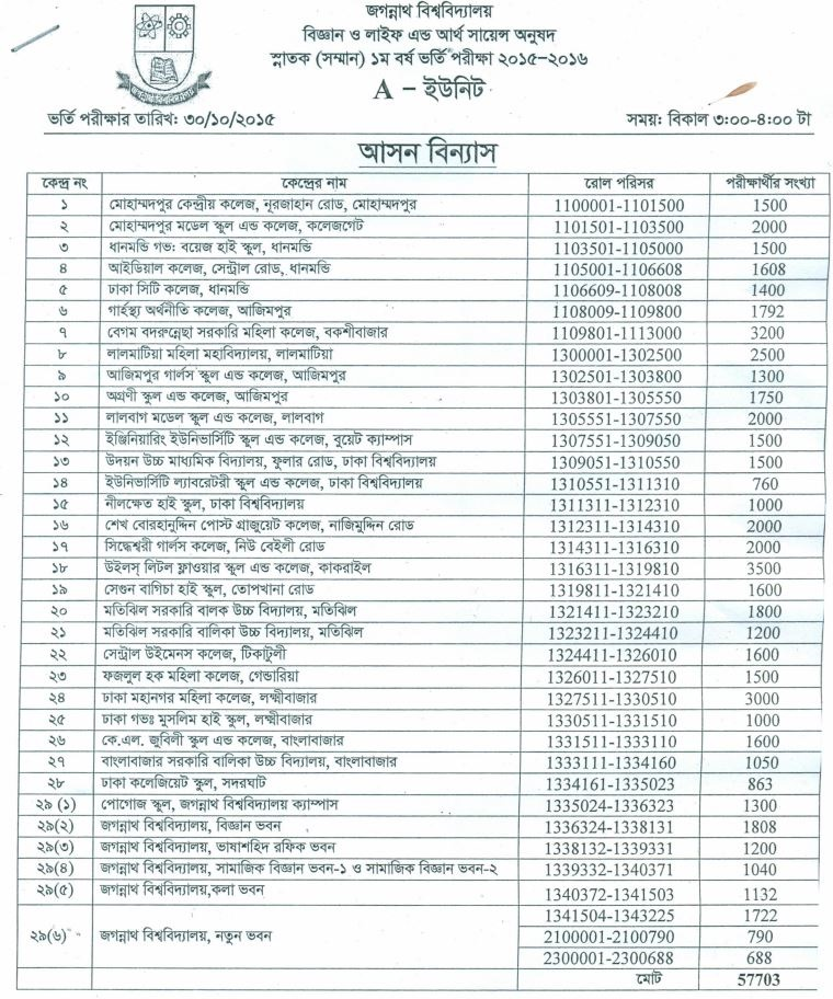 Jagannath University Admission Admit Card Seat Plan