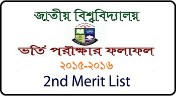 National University Admission 2nd Merit List Result 2015