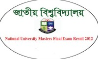 Masters Final Result 2012 www.nu.edu.bd