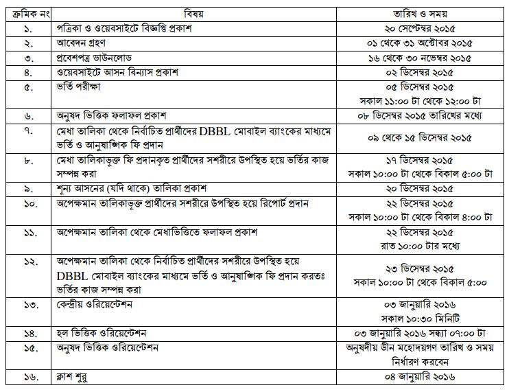 Mymensingh Agricultural University Seat Plan, Admit Card, Result