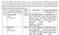Tax Commissioner Office Job Circular 2016-2017
