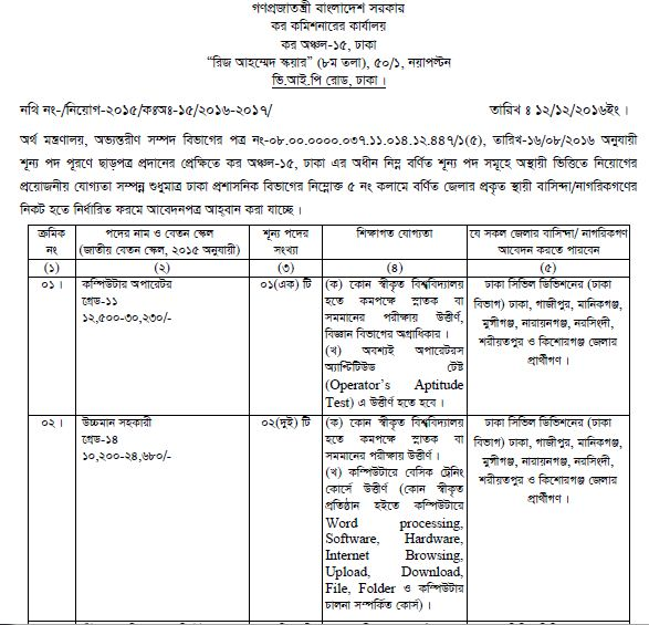 Tax Commissioner Office Job Circular 2016-2017