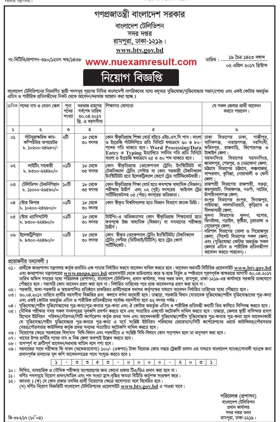 Exam Result - National University Admission Result & Notice