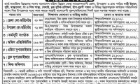 Bangladesh Women Development Center Job Circular 2017