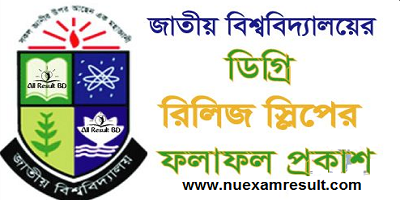NU Degree Admission Release Slip Result 2017