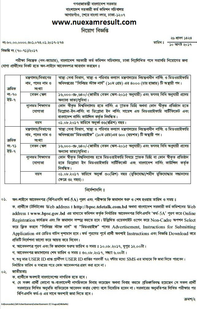 BPSC Non Cadre Job Circular All Update 2017